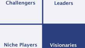 Magic-Quadrant